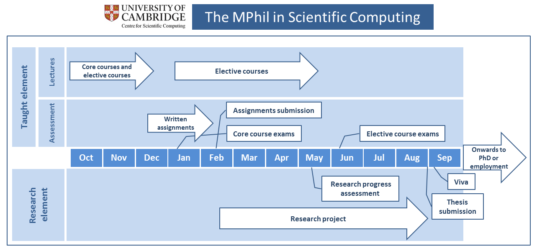MPhil-schedule.png